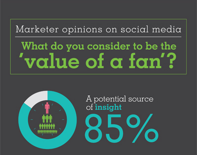 What do you consider to be the value of a fan?