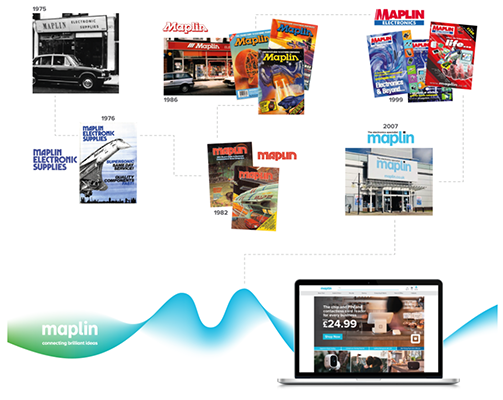 Maplin looks to build its brand