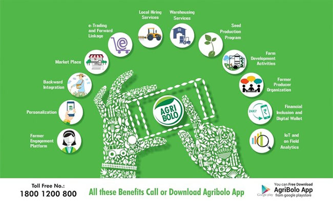 Technology: The game changer for rural India