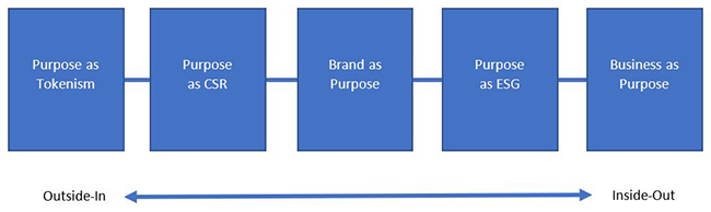 Asia's agencies can step up on brand purpose