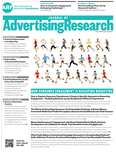 Journal of marketing research ranking