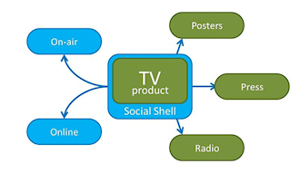 tv-marketing-social.jpg